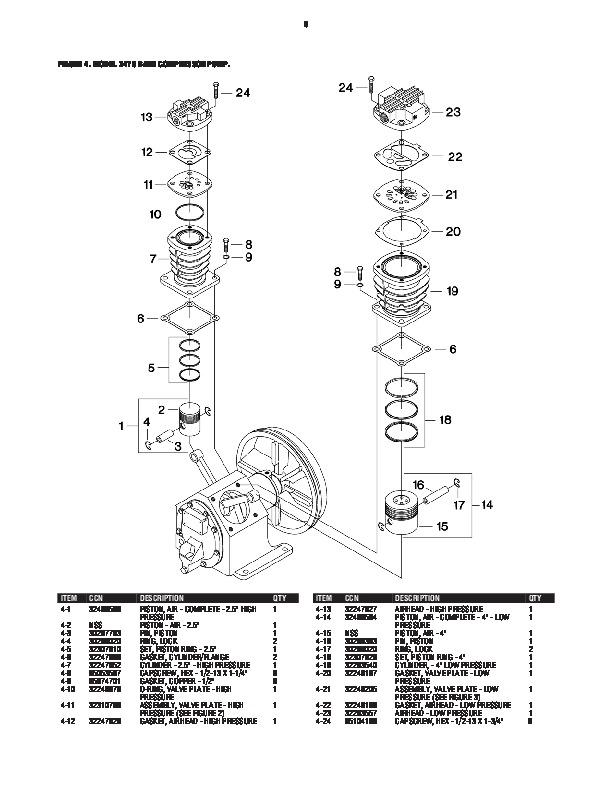 Ingersoll rand air tool parts manual